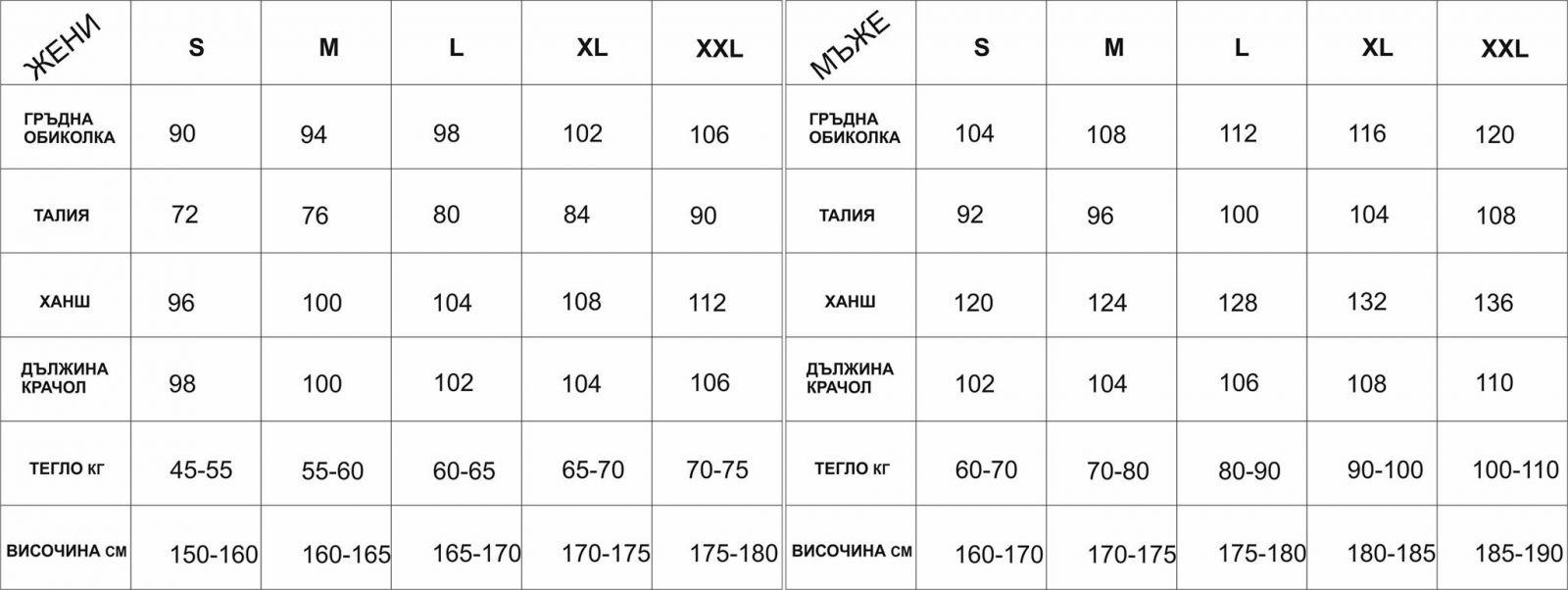 Таблица с размери